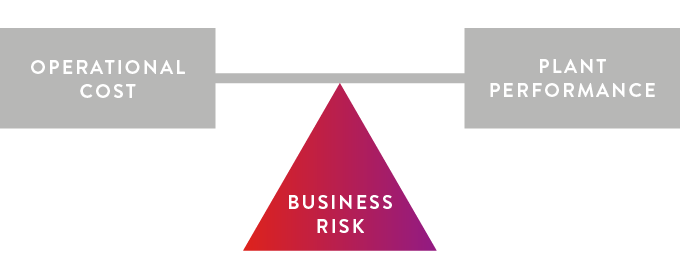 5473-ENT-business-risk-FA1.0