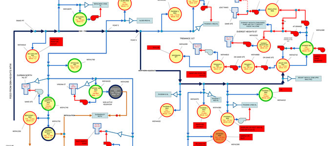 Northern-network-schematic-cropped680x300
