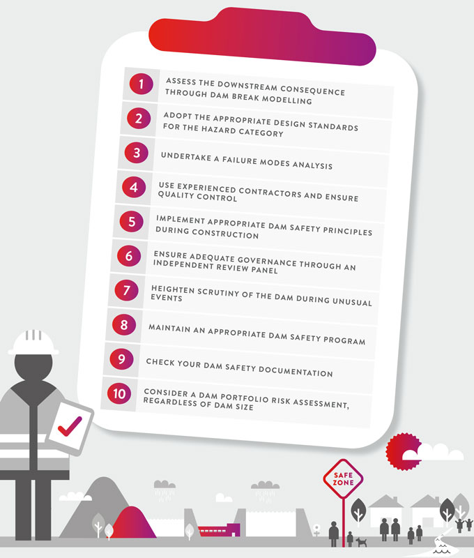 Click image to download infographic
